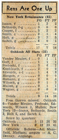 Newspaper clipping from the 1937 World Series of Basketball