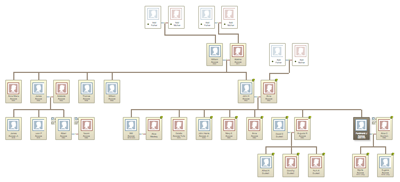 A family tree generated at Ancestry.com