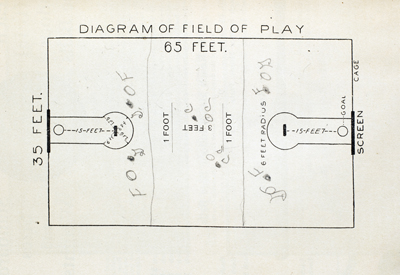 "Diagram of a basketball court with ""screen"" to indicate edge of cage surrounding court, pre-1951 key-shaped free throw lane area (the key), and center jump area Ca. 1910s Reproduction"